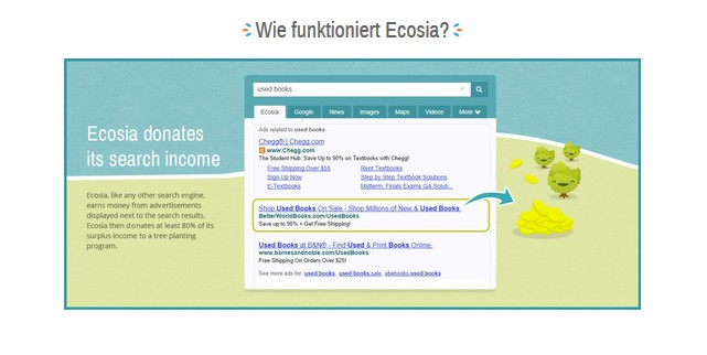 ecosia_funktion